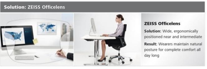 zeiss-officelens-patient-solution-728